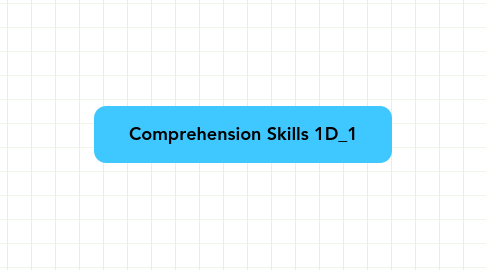 Mind Map: Comprehension Skills 1D_1