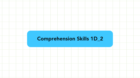 Mind Map: Comprehension Skills 1D_2