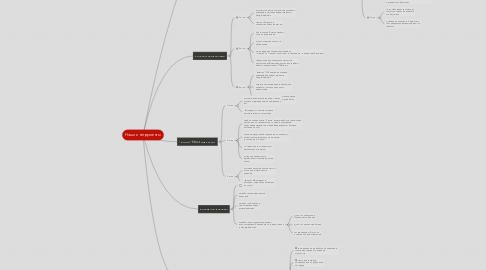 Mind Map: Наши инструменты
