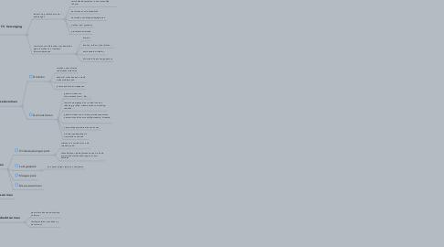 Mind Map: Pedagogisch-didactische wenken