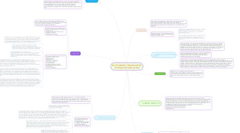 Mind Map: ОСНОВНЫЕ ТРЕБОВАНИЯ К КОМПЬЮТЕРНЫМ СЕТЯМ
