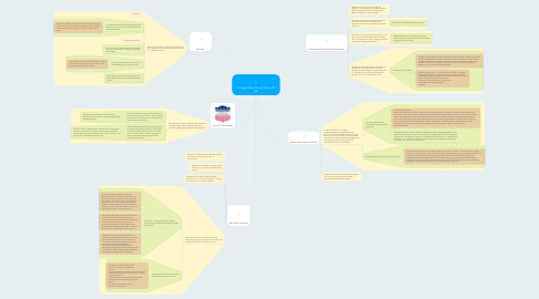 Mind Map: Foreign Policy During The Cold War