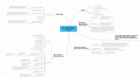 Mind Map: PBL - Ongelmakeskeinen oppimisprosessi ammatillisessa koulutuksessa