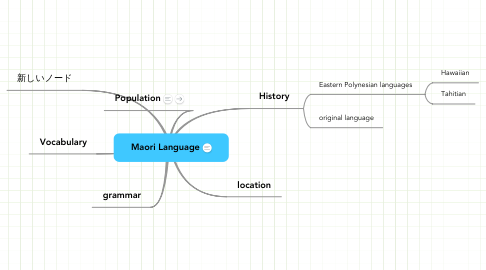 Mind Map: Maori Language