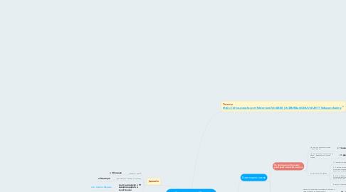 """Mind Map: Запуск интенсива """"Как заработать рукоделием? 1 марта старт"""