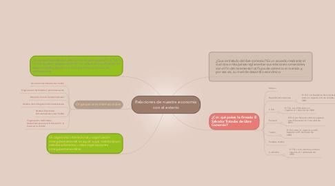 Mind Map: Relaciones de nuestra economía con el exterio