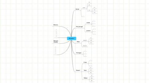Mind Map: Ma carte !