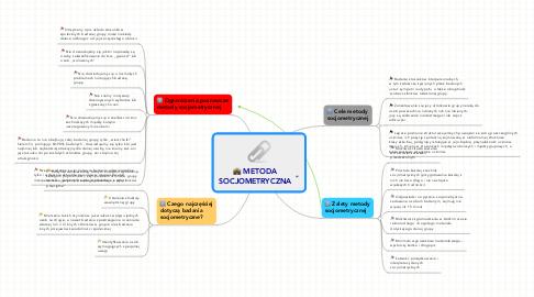 Mind Map: METODA SOCJOMETRYCZNA