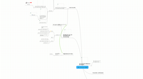 Mind Map: tracker home Vers 100425