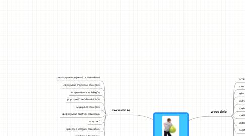 Mind Map: Skalanieprzystosowaniaspołecznego