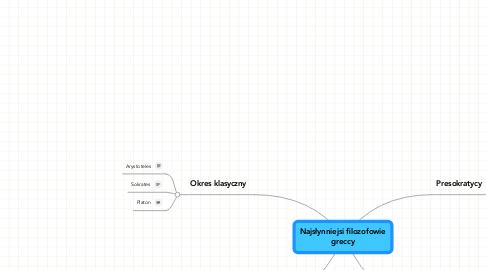 Mind Map: Najsłynniejsi filozofowiegreccy