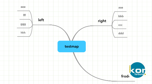 Mind Map: testmap