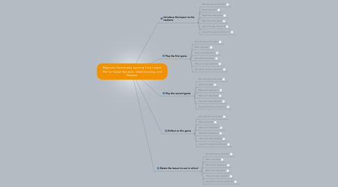 Mind Map: Playworks Community Learning Time Lesson Plan for Social Inclusion, Understanding, and Respect