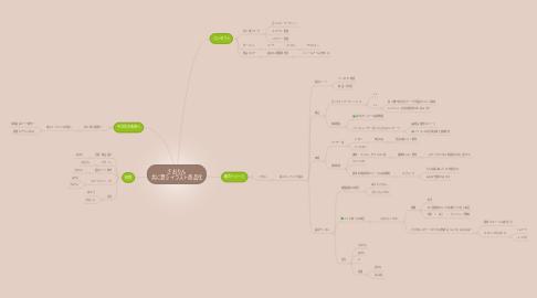 Mind Map: さおりん 共に潤うイラスト商品化