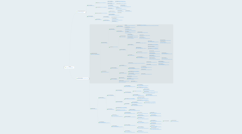 Mind Map: Кайзер https://vk.com/idikaizer