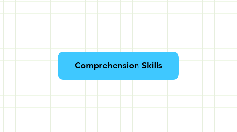 Mind Map: Comprehension Skills