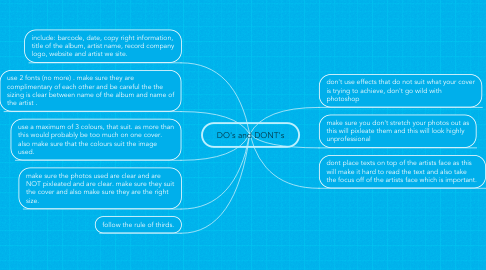 Mind Map: DO's and DONT's