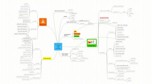 Mind Map: IV. Državnaureditev1.del(USTAVA)