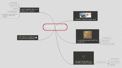 Mind Map: دور تكنولوجيا المعلومات والاتصالات ؟