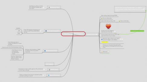 Mind Map: Test Plan Experian Phase-2