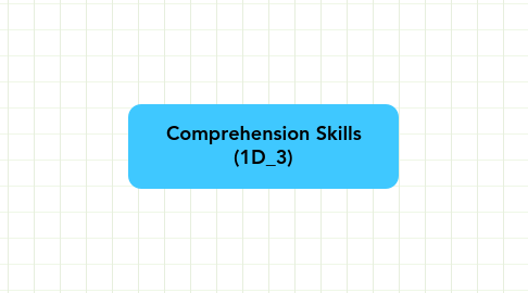 Mind Map: Comprehension Skills (1D_3)
