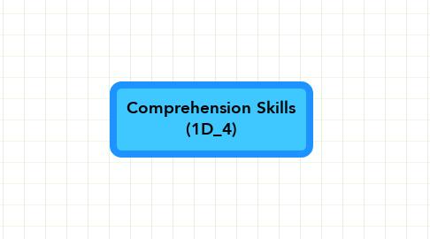Mind Map: Comprehension Skills (1D_4)