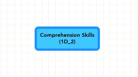 Mind Map: Comprehension Skills (1D_2)