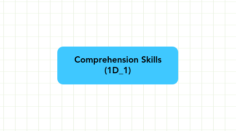 Mind Map: Comprehension Skills (1D_1)