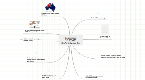 Mind Map: How To Design Your Site