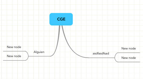 Mind Map: CGE