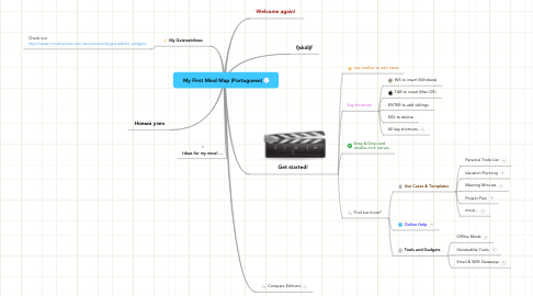 Mind Map: My First Mind Map (Portuguese)