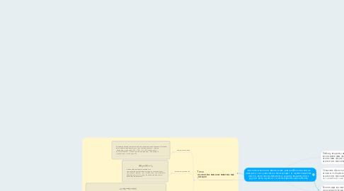 Mind Map: окислительно-восстановительные реакции(Все химические реакции, в которых электроны переходят от одного вещества или его части (восстановителя) к другому веществу или к другой части одного и того же вещества (окислителю))