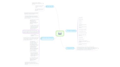Mind Map: Электронный учебник (ЭУ)