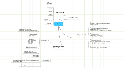 Mind Map: táblázat