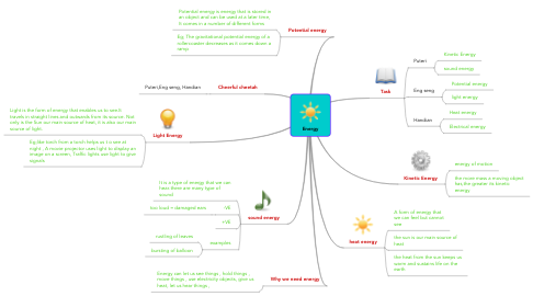 Mind Map: Energy