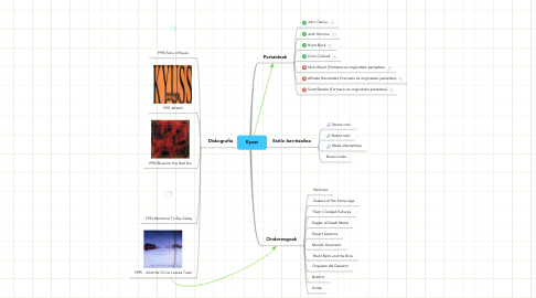 Mind Map: Kyuss
