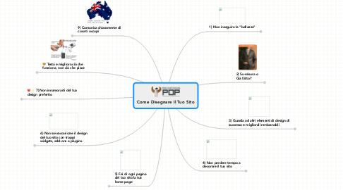 Mind Map: Come Disegnare Il Tuo Sito