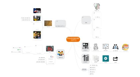 Mind Map: 簡單好用的專案看版 ─ 協作平台
