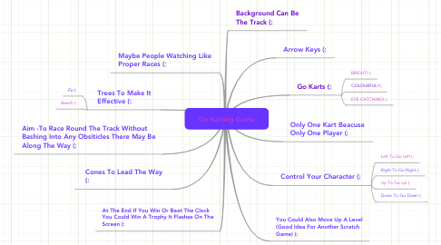 Mind Map: Go Karting Game