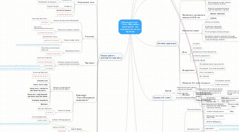 """Mind Map: Обучающий курс   """"Хастл.Обучающие видеоуроки"""" для танцевальной школы StyleClub"""