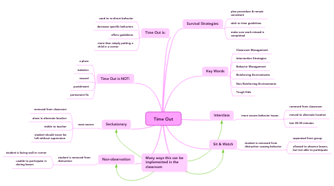 Mind Map: Time Out