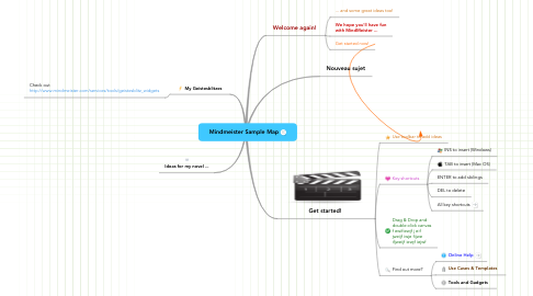 Mind Map: Mindmeister Sample Map