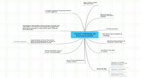 """Mind Map: """"Context"""" in Marketing andBrand-Communication"""
