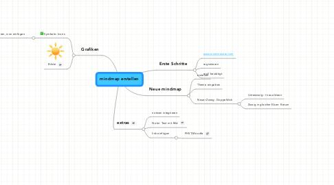 Mind Map: mindmap erstellen
