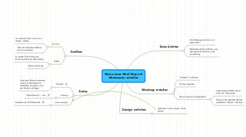 Mind Map: Meine neue Mind Map mit Mindmaster erstellen