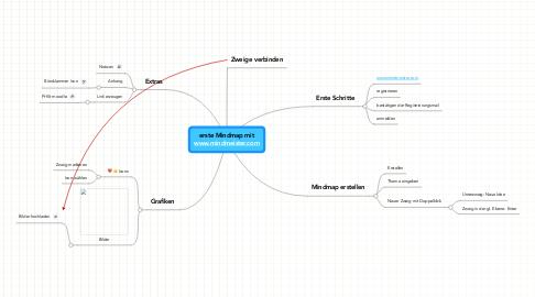 Mind Map: erste Mindmap mit www.mindmeister.com