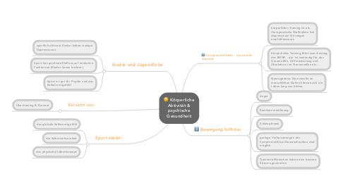 Mind Map: Erste Mindmap mitMindmeister