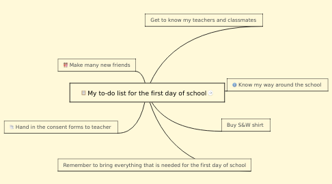 Mind Map: My to-do list for the first day of school