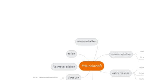 Mind Map: Freundschaft