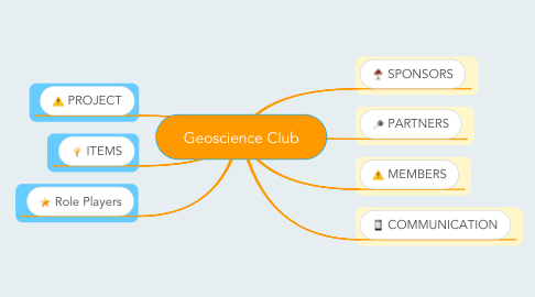 Mind Map: Geoscience Club
